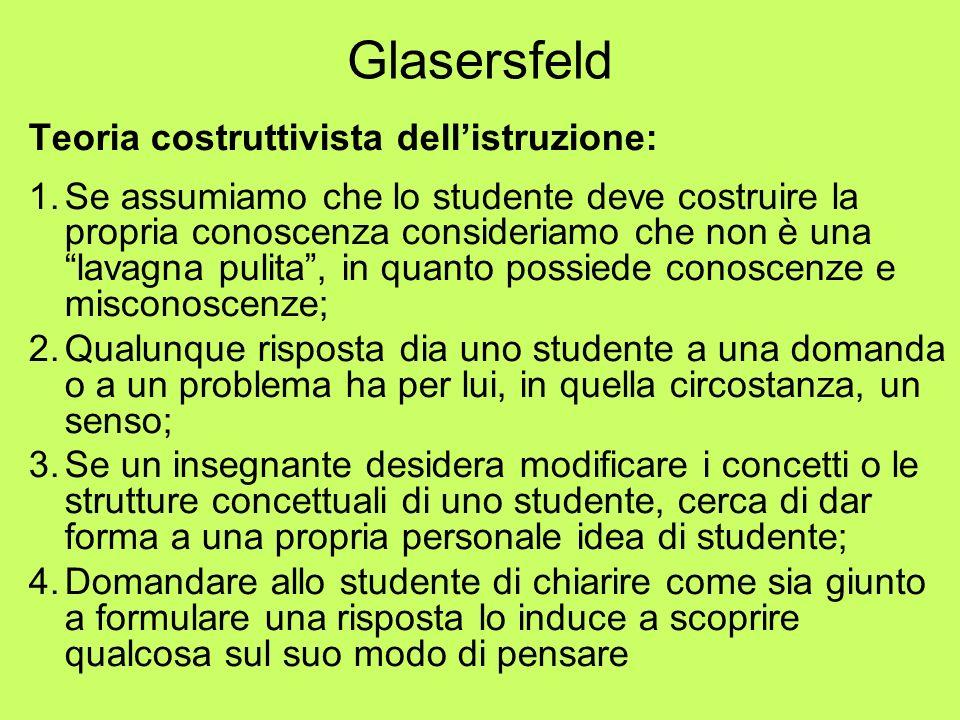 Glasersfeld Teoria costruttivista dell'istruzione: