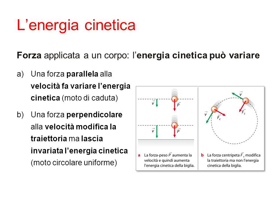 L'energia cinetica Forza applicata a un corpo: l'energia cinetica può variare.