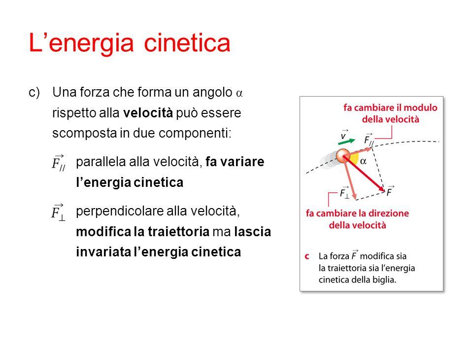 L'energia cinetica Una forza che forma un angolo α rispetto alla velocità può essere scomposta in due componenti: