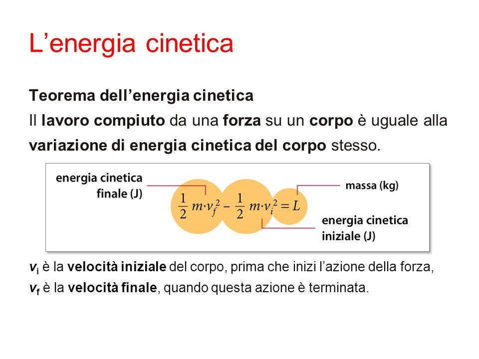 L'energia cinetica Teorema dell'energia cinetica