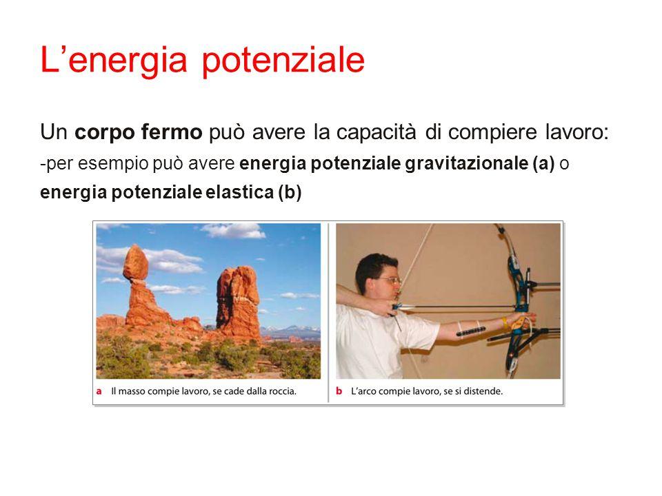 L'energia potenziale Un corpo fermo può avere la capacità di compiere lavoro: