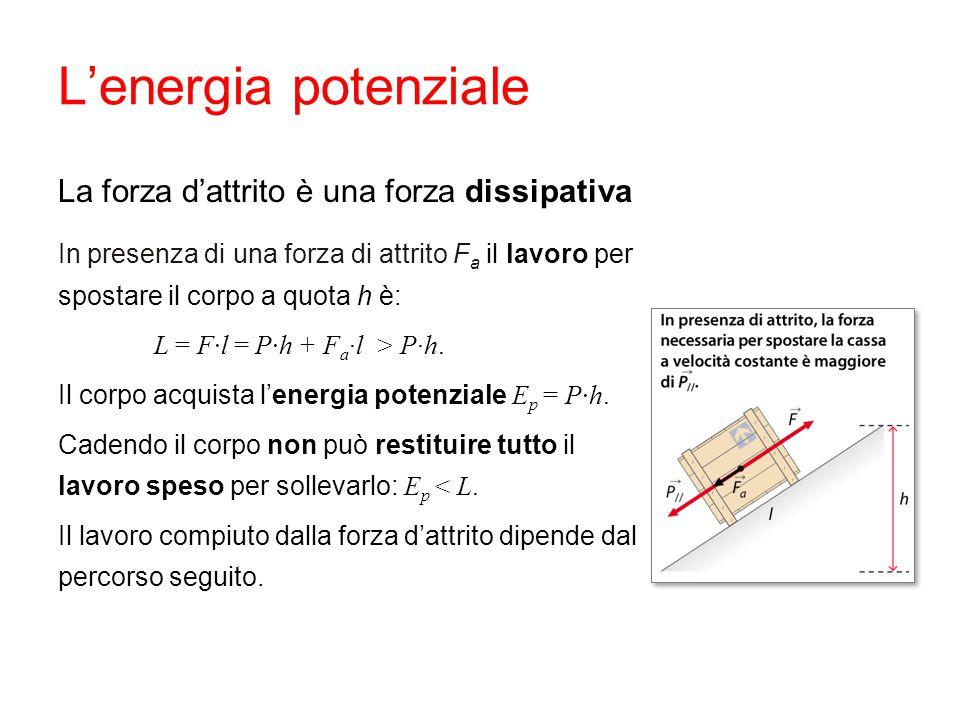 L'energia potenziale La forza d'attrito è una forza dissipativa