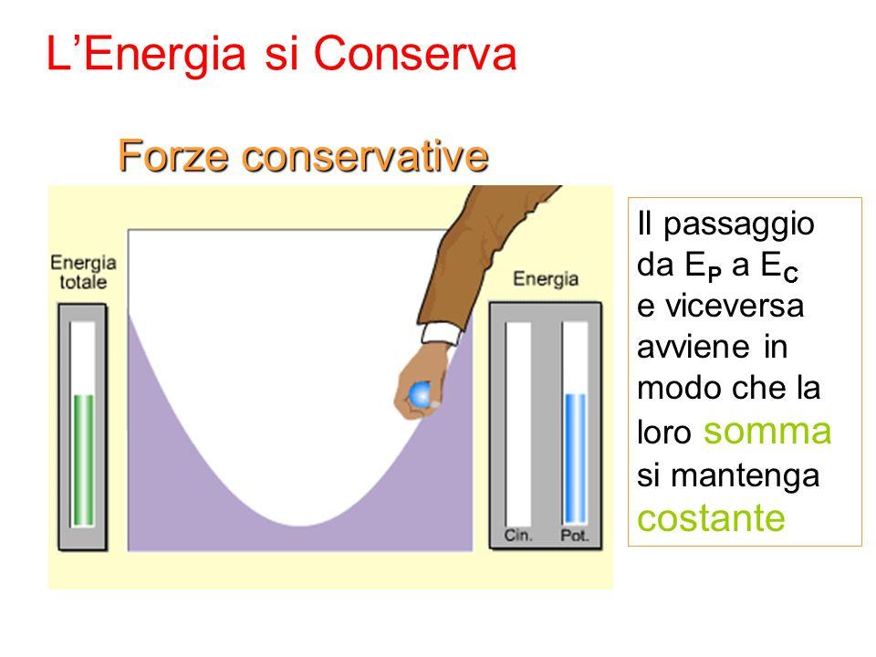 L'Energia si Conserva Forze conservative Il passaggio da EP a EC