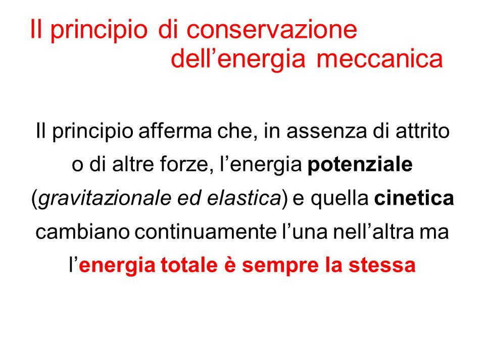 Il principio di conservazione dell'energia meccanica