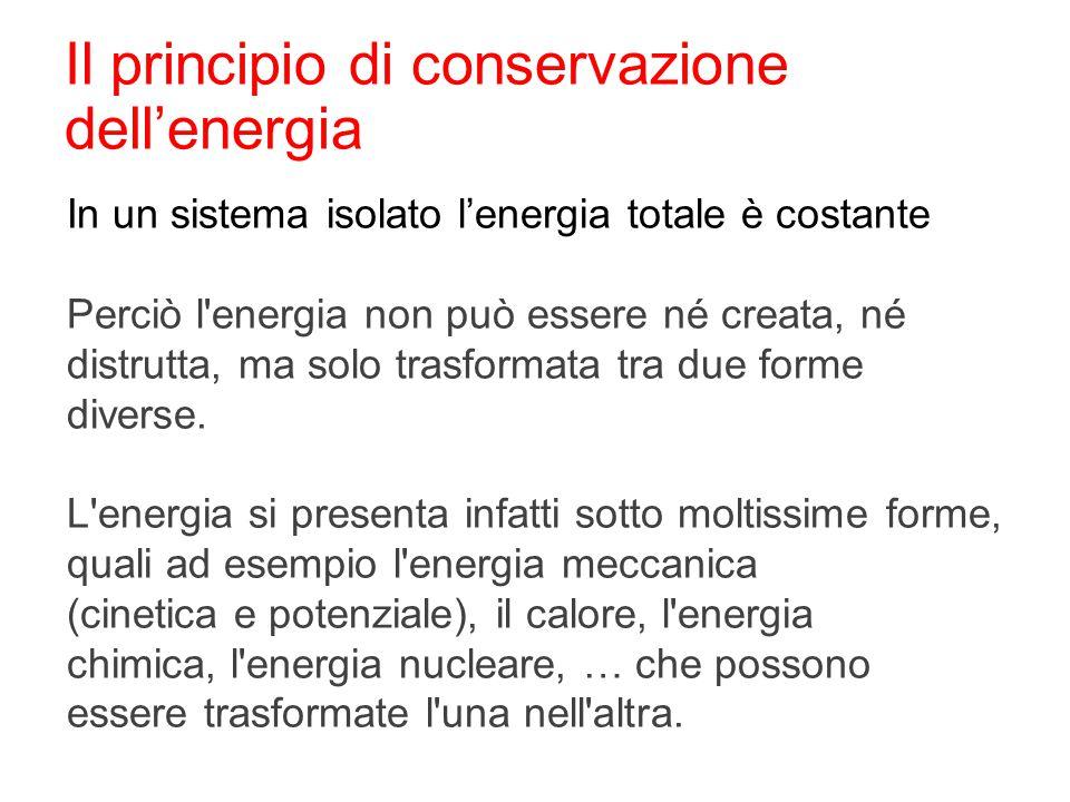 Il principio di conservazione dell'energia
