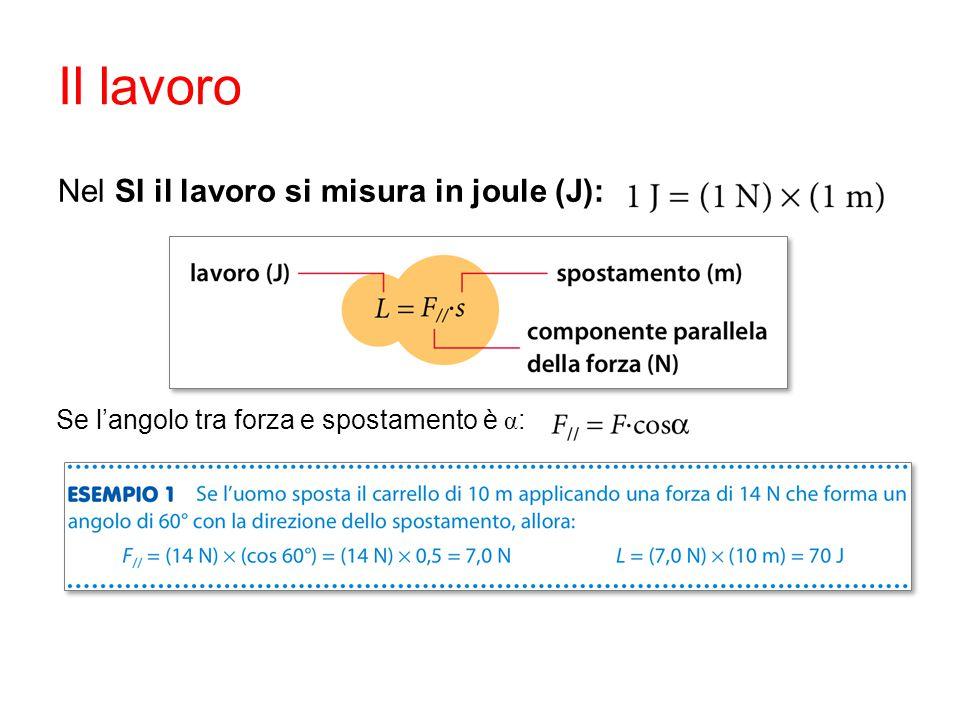 Il lavoro Nel SI il lavoro si misura in joule (J):