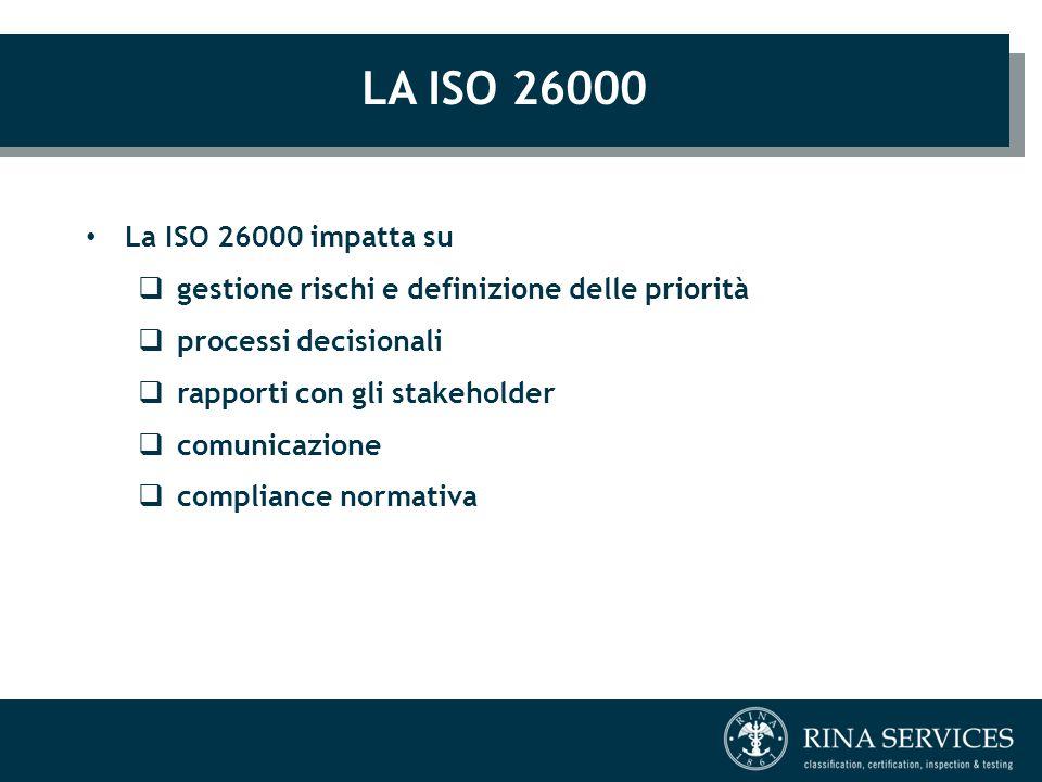 LA ISO 26000 La ISO 26000 impatta su. gestione rischi e definizione delle priorità. processi decisionali.