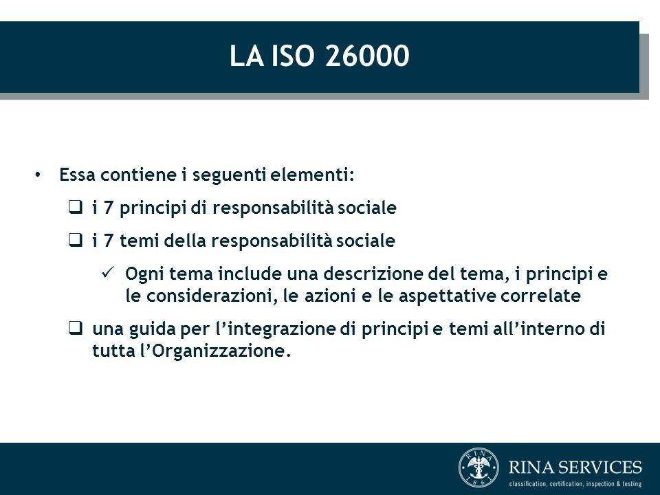 LA ISO 26000 Essa contiene i seguenti elementi: