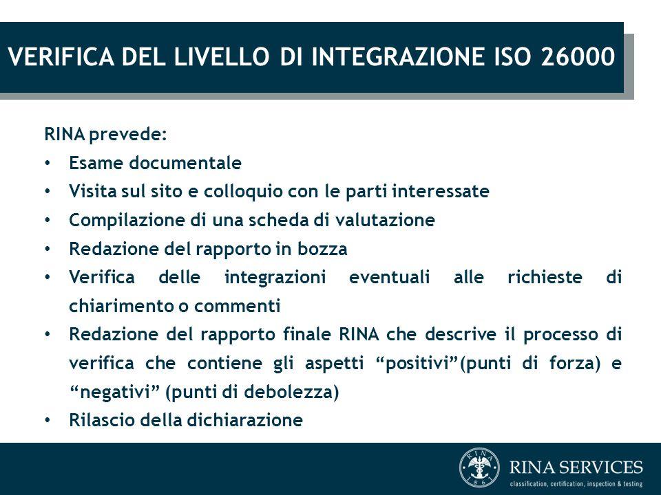 VERIFICA DEL LIVELLO DI INTEGRAZIONE ISO 26000