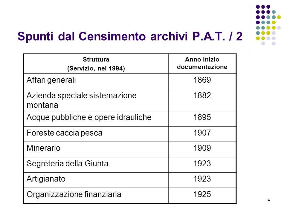 Spunti dal Censimento archivi P.A.T. / 2