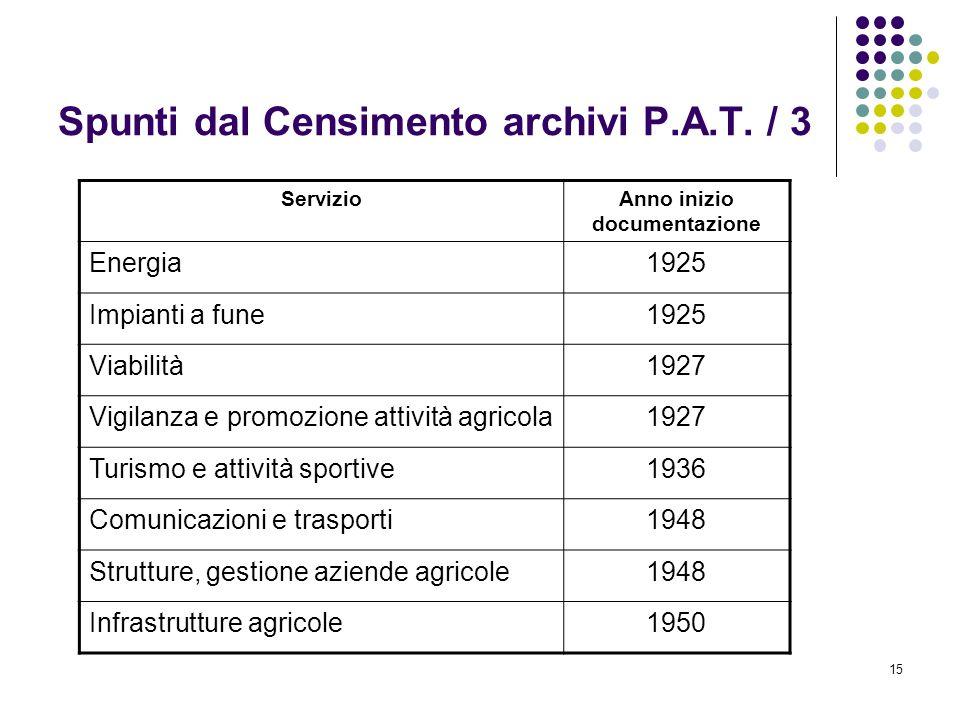 Spunti dal Censimento archivi P.A.T. / 3
