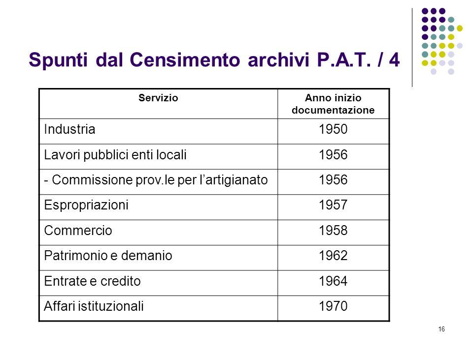 Spunti dal Censimento archivi P.A.T. / 4