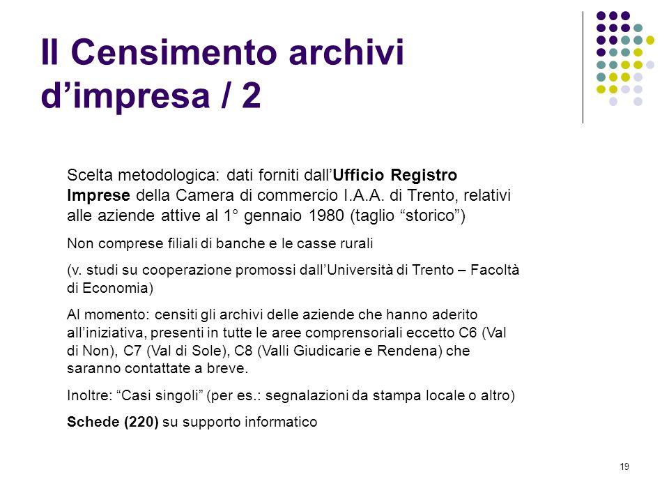 Il Censimento archivi d'impresa / 2