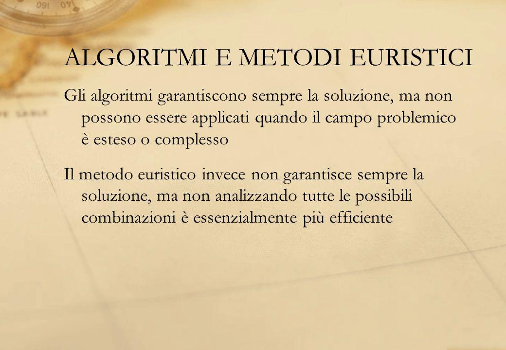 ALGORITMI E METODI EURISTICI