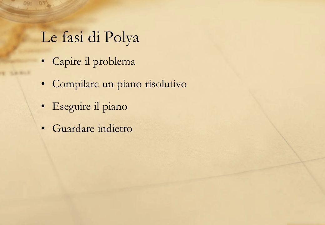 Le fasi di Polya Capire il problema Compilare un piano risolutivo