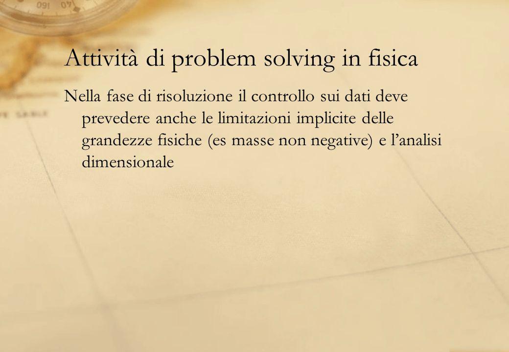 Attività di problem solving in fisica