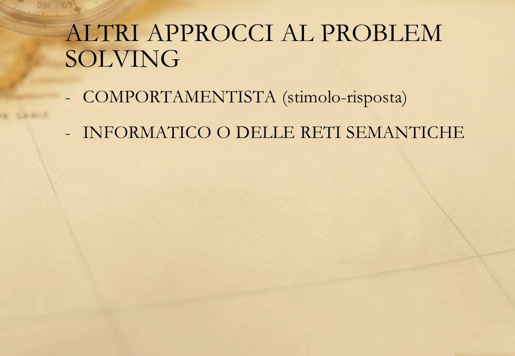 ALTRI APPROCCI AL PROBLEM SOLVING