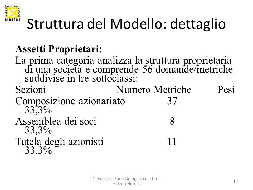 Struttura del Modello: dettaglio