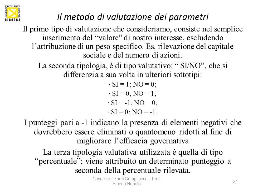 Il metodo di valutazione dei parametri