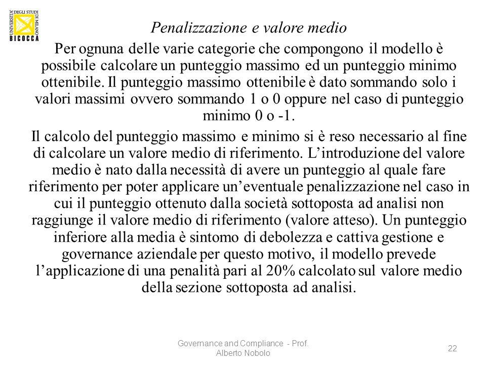 Penalizzazione e valore medio