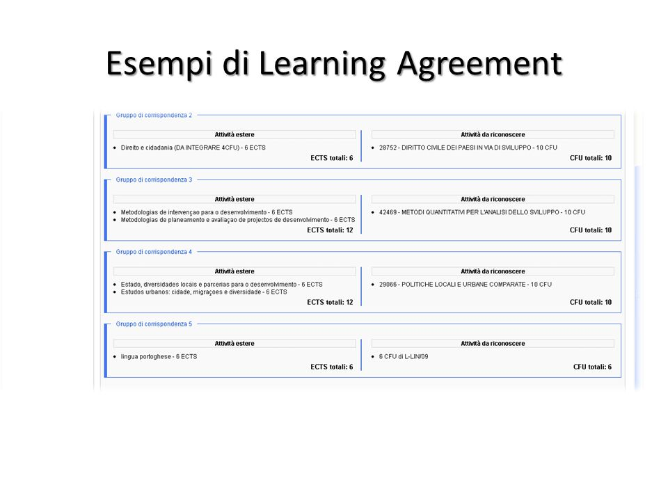Esempi di Learning Agreement