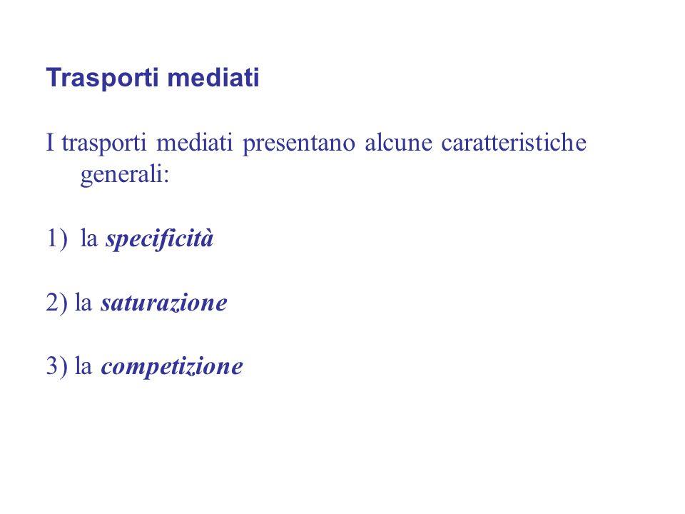 Trasporti mediati I trasporti mediati presentano alcune caratteristiche generali: la specificità.