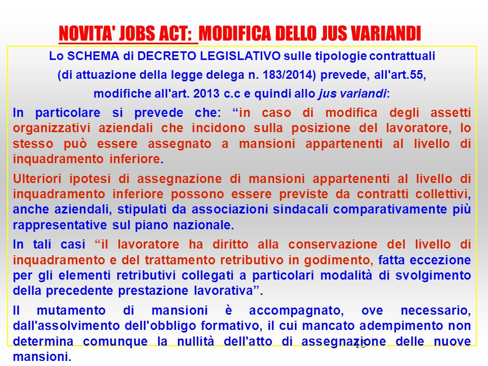 NOVITA JOBS ACT: MODIFICA DELLO JUS VARIANDI