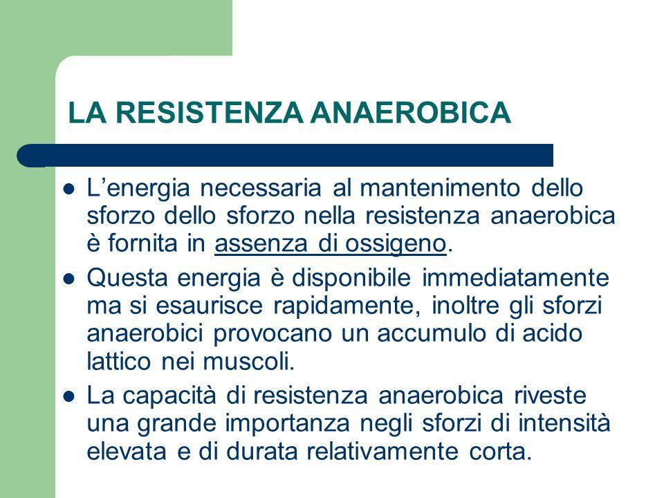 LA RESISTENZA ANAEROBICA