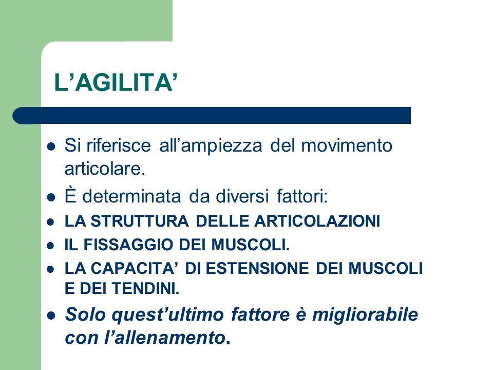 L'AGILITA' Si riferisce all'ampiezza del movimento articolare.