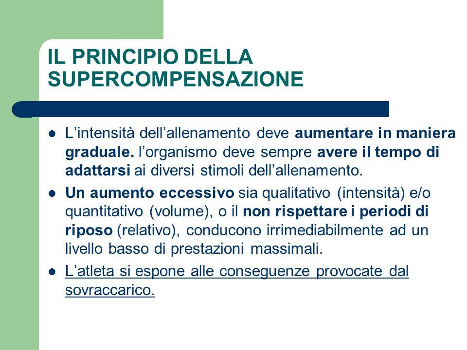 IL PRINCIPIO DELLA SUPERCOMPENSAZIONE
