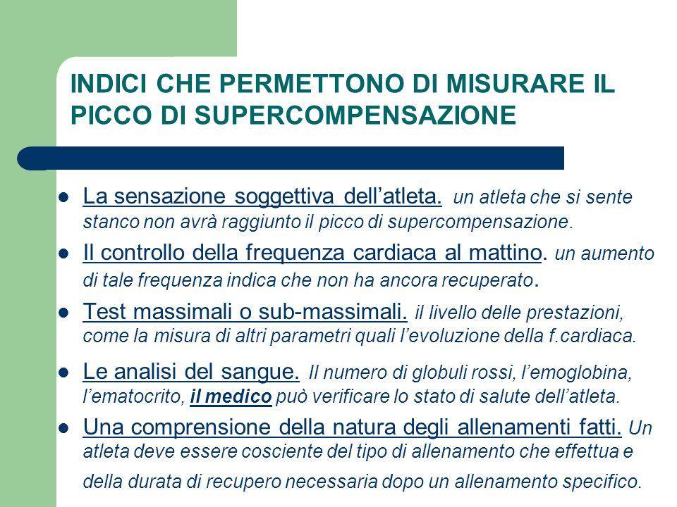 INDICI CHE PERMETTONO DI MISURARE IL PICCO DI SUPERCOMPENSAZIONE