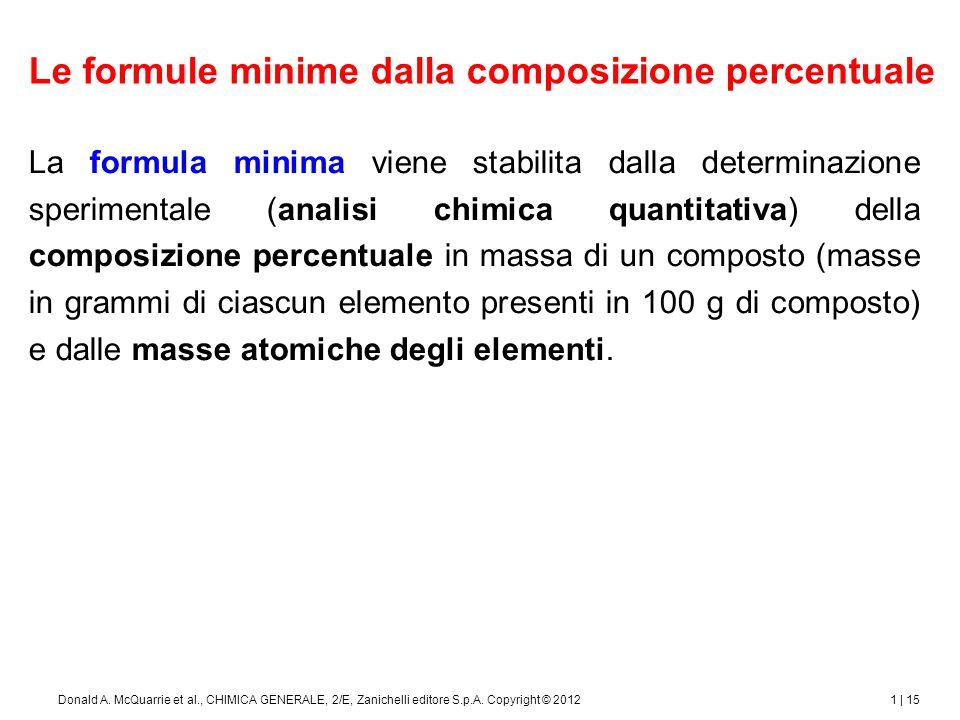 Le formule minime dalla composizione percentuale