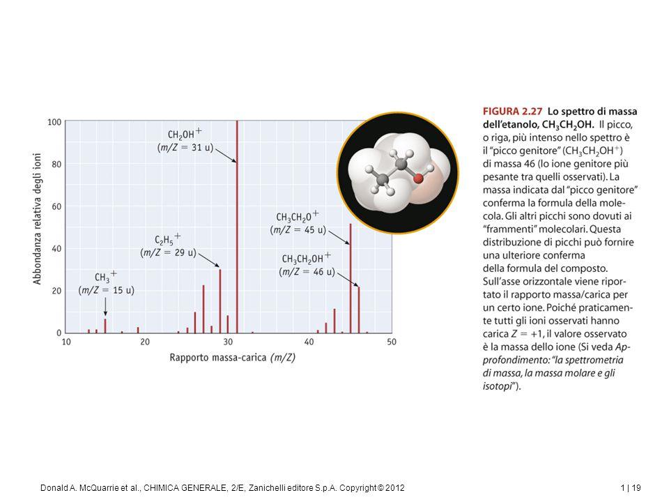 Analisi di combustione per la determinazione della composizione percentuale