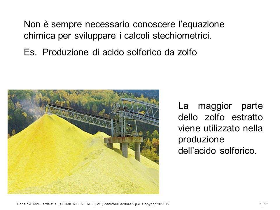 Malachite Calcocite Calcopirite
