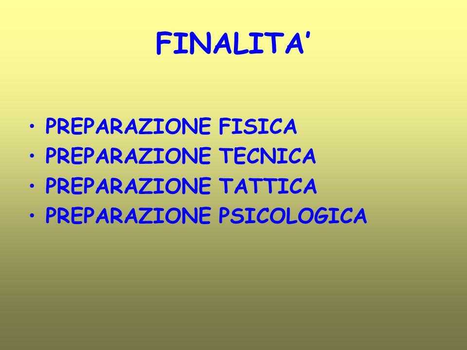 FINALITA' PREPARAZIONE FISICA PREPARAZIONE TECNICA