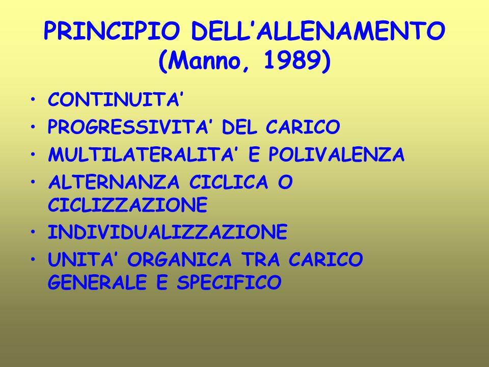 PRINCIPIO DELL'ALLENAMENTO (Manno, 1989)