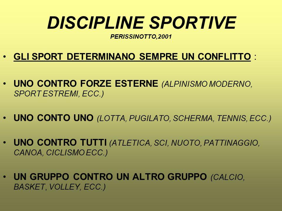 DISCIPLINE SPORTIVE PERISSINOTTO,2001