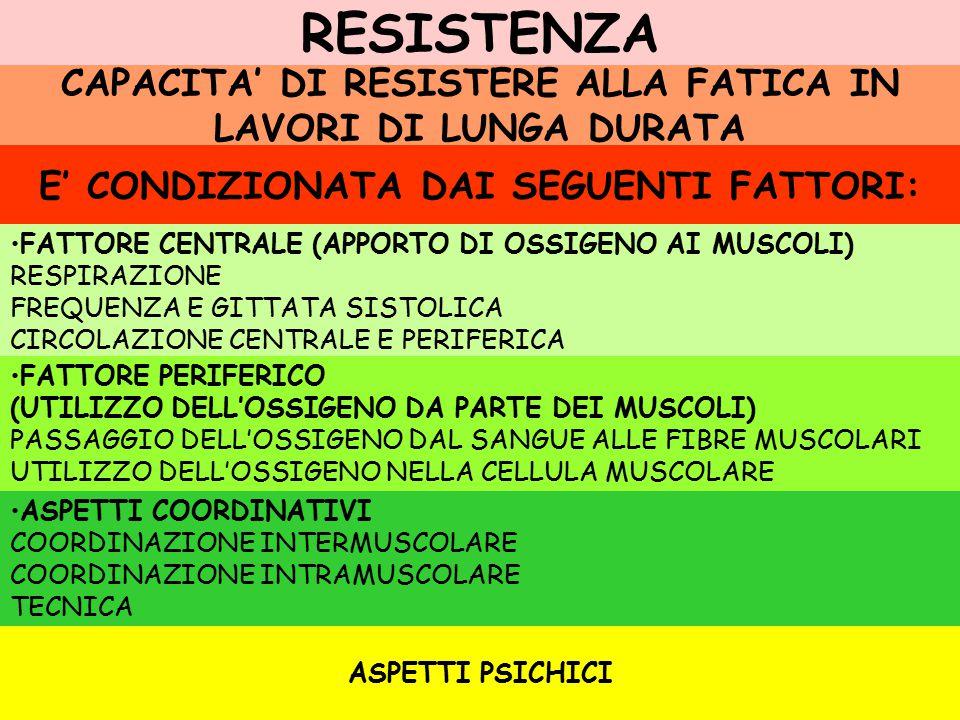 RESISTENZA CAPACITA' DI RESISTERE ALLA FATICA IN LAVORI DI LUNGA DURATA. E' CONDIZIONATA DAI SEGUENTI FATTORI: