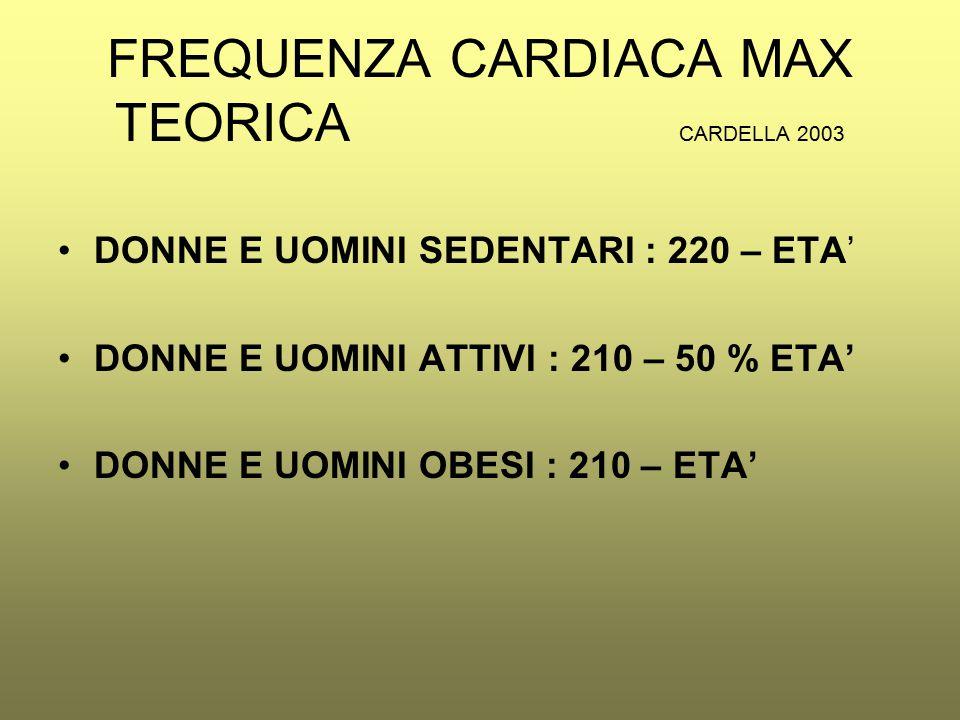 FREQUENZA CARDIACA MAX TEORICA CARDELLA 2003