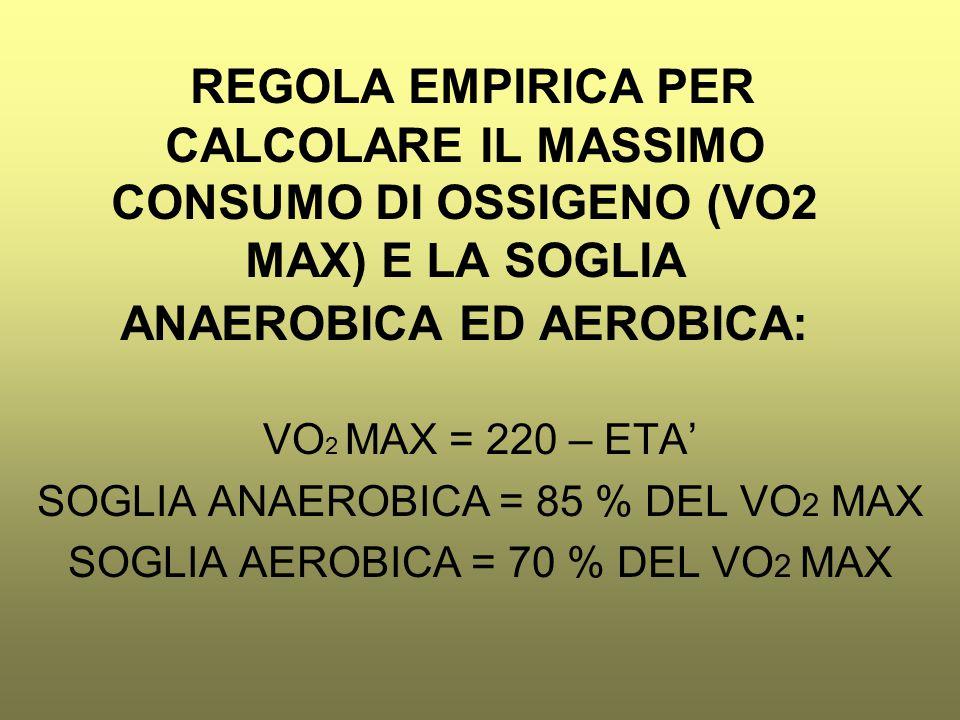 REGOLA EMPIRICA PER CALCOLARE IL MASSIMO CONSUMO DI OSSIGENO (VO2 MAX) E LA SOGLIA ANAEROBICA ED AEROBICA: