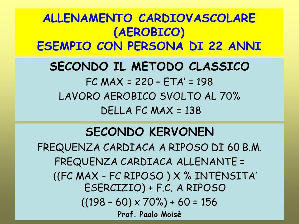 ALLENAMENTO CARDIOVASCOLARE (AEROBICO) ESEMPIO CON PERSONA DI 22 ANNI