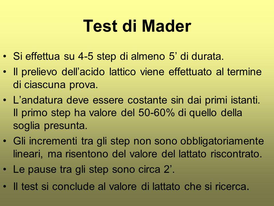 Test di Mader Si effettua su 4-5 step di almeno 5' di durata.