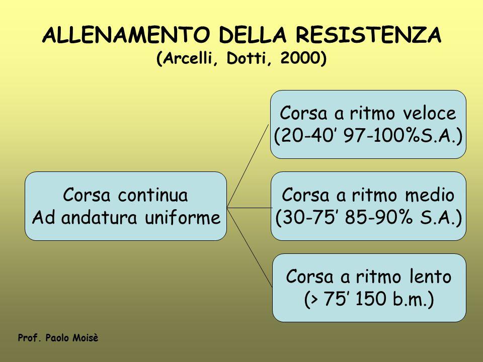 ALLENAMENTO DELLA RESISTENZA (Arcelli, Dotti, 2000)