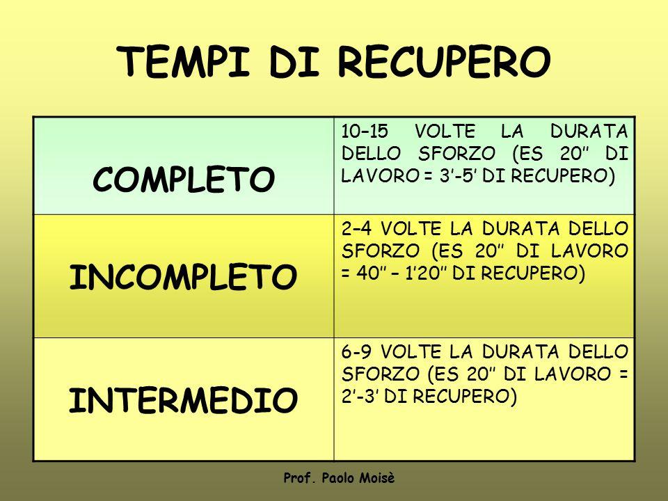 TEMPI DI RECUPERO COMPLETO INCOMPLETO INTERMEDIO