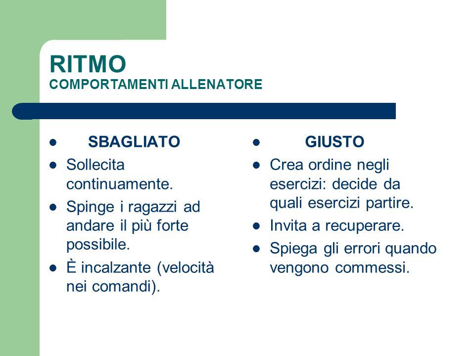 RITMO COMPORTAMENTI ALLENATORE