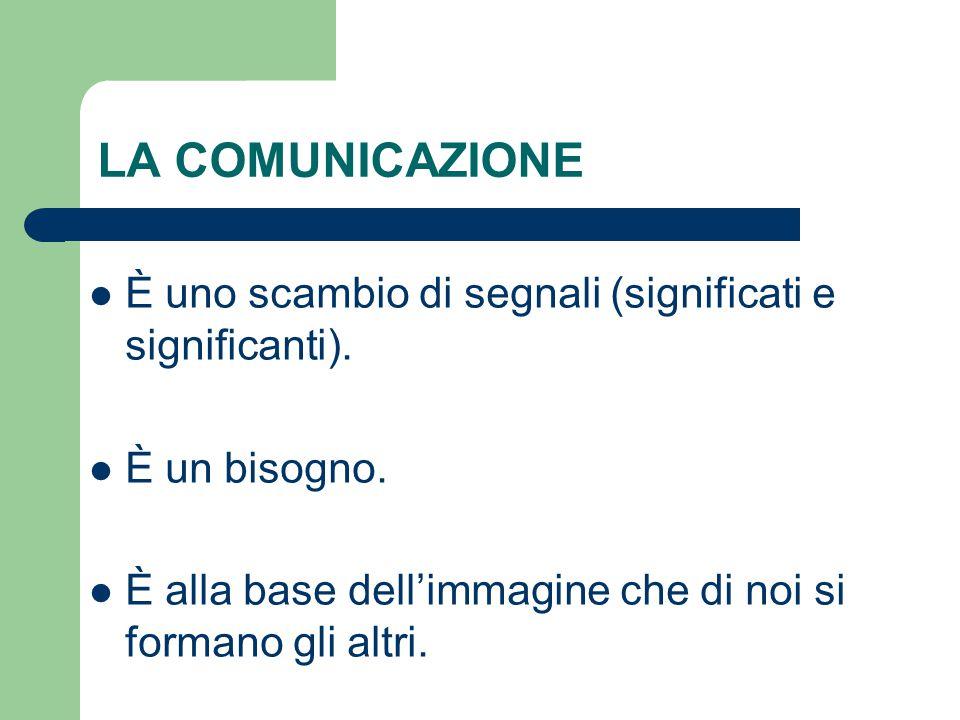LA COMUNICAZIONE È uno scambio di segnali (significati e significanti).