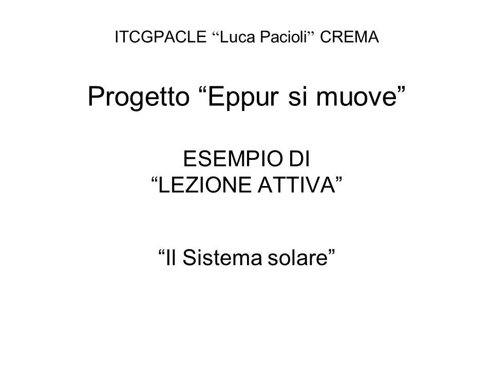ITCGPACLE Luca Pacioli CREMA Progetto Eppur si muove ESEMPIO DI LEZIONE ATTIVA