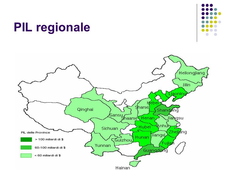 PIL regionale