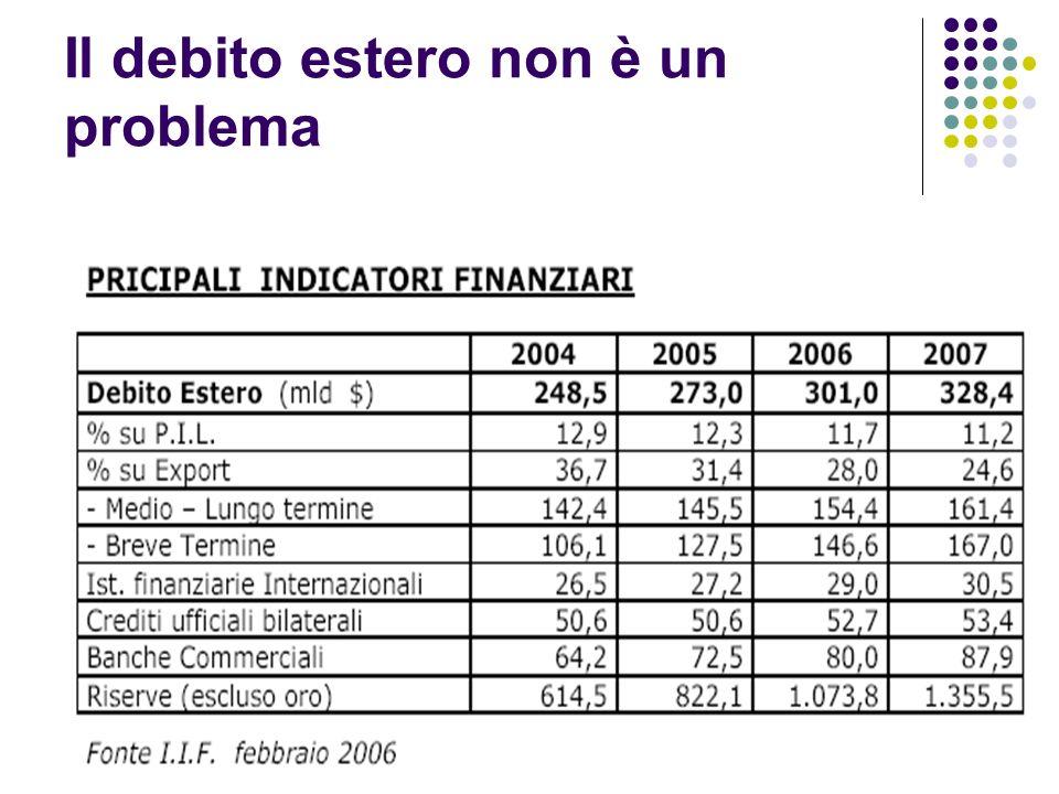 Il debito estero non è un problema