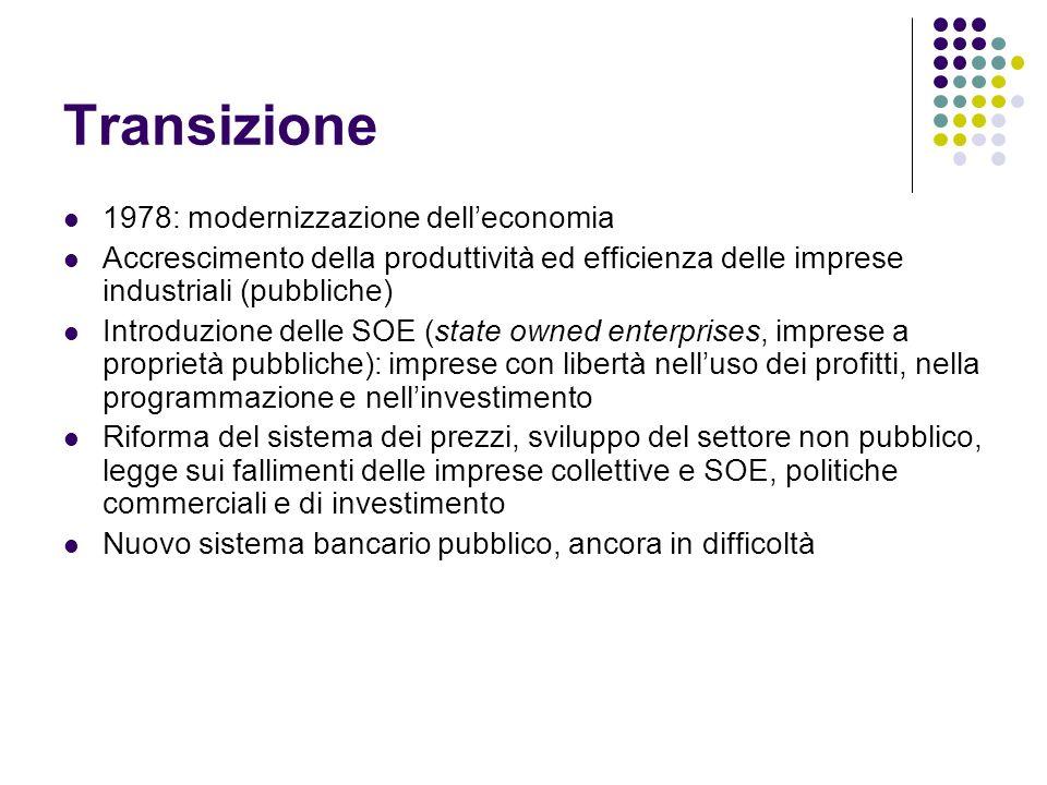 Transizione 1978: modernizzazione dell'economia